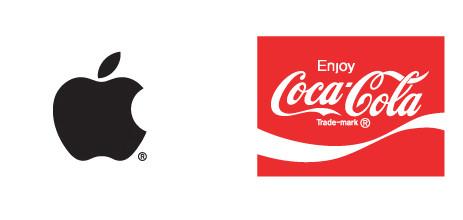 Nine Attributes of a Successful Brand Identity